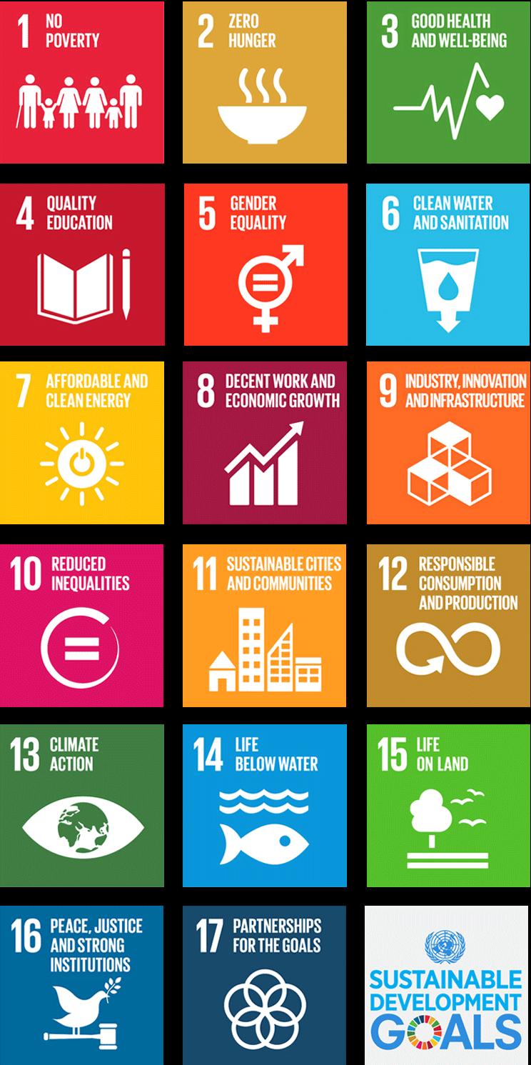 ODS Goals Responsive